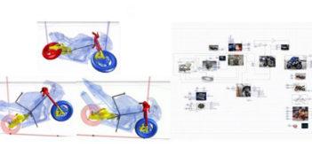 High-performance motorcycle simulator incorporates MapleSim software