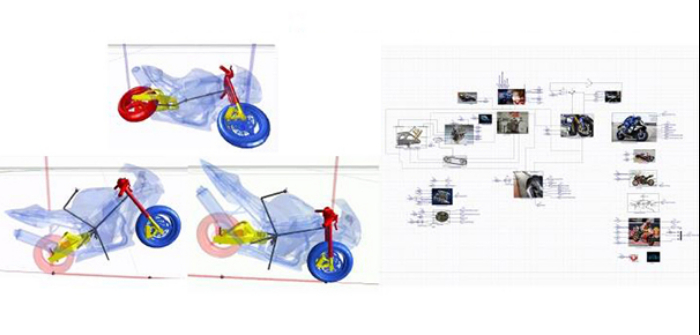High-performance motorcycle simulator incorporates MapleSim software