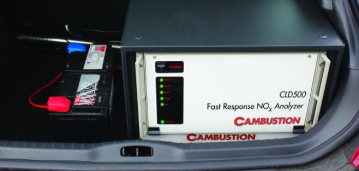 Ultra-fast-response emission analyzers