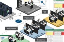 New software provides enhanced MBSE workflow