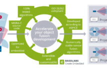 Vector to distribute Baselabs ADAS software
