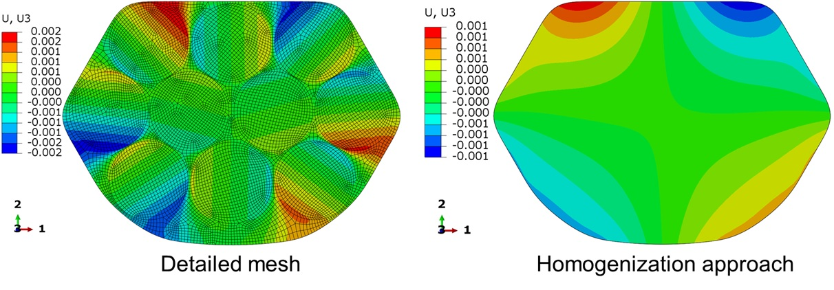 Comparison of longitudinal warping fields of local material in bead under twisting moment