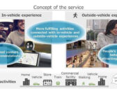 Denso and NTT Data harness vehicle and phone data to improve mobility experiences