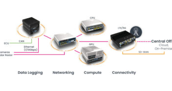 Klas rolls out end-to-end, modular data system for AV development