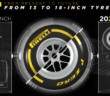 Pirelli has concluded testing of its new 18in low-profile F1 tire